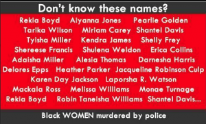 Black Women Murdered by Police