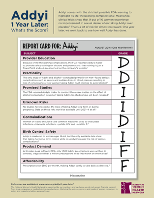 Addyi Report Card